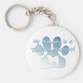 Porte-clés Mastiff tibétain Granddog