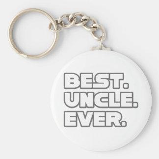 Porte-clés Meilleur oncle Ever