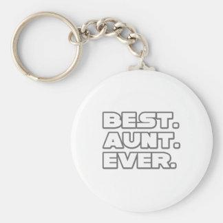 Porte-clés Meilleure tante Ever
