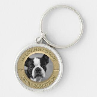 Porte-clés Mémorial fait sur commande de chien