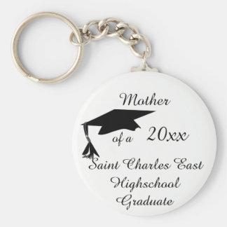 Porte-clés Mère, ect de grand-mère. d'un diplômé 20xx