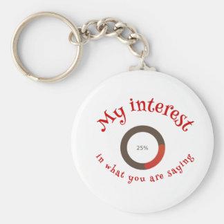 Porte-clés Mon intérêt dans ce que vous dites