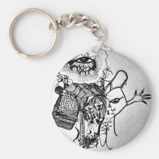 Porte-clés Mon oeil sur le monde