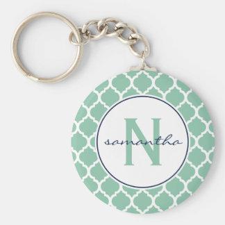 Porte-clés Monogramme en bon état de Quatrefoil de vert et de