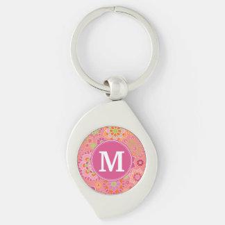 Porte-clés Monogramme floral de coutume de motif de ressort