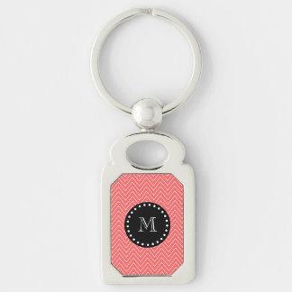 Porte-clés Monogramme noir de corail du motif | de Chevron