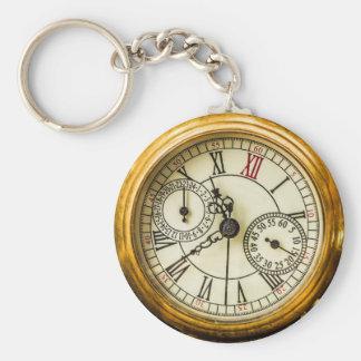 Porte-clés Montre de poche antique