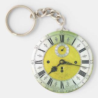 Porte-clés Montre de poche vintage d'antiquité d'horloge