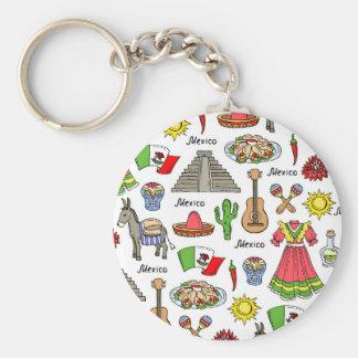 Porte-clés Motif de symboles du Mexique |