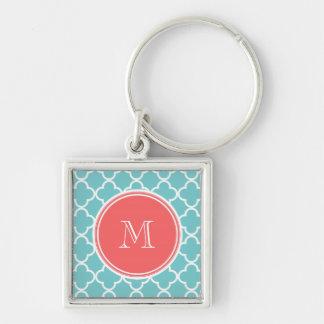 Porte-clés Motif turquoise de Quatrefoil, monogramme de corai