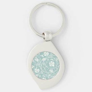 Porte-clés Motif vintage de raisin de papier peint floral