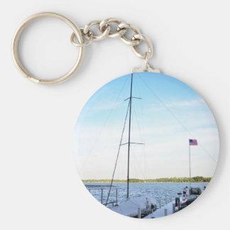 Porte-clés Navigation