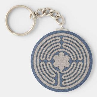 Porte-clés Néo- porte - clé médiéval de labyrinthe