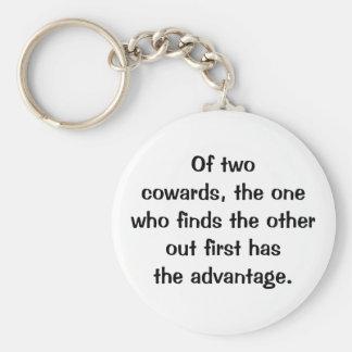 Porte-clés No. italien 127 de porte - clé de proverbe