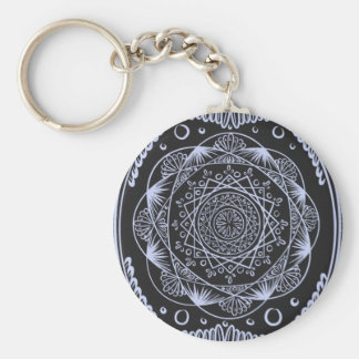 Porte-clés Noircissez, en réveillant le motif de zen,