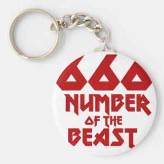 Porte-clés Nombre de la bête