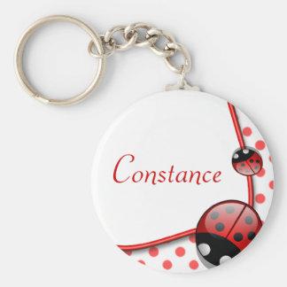 Porte-clés nommé personnalisé - Madame Bug