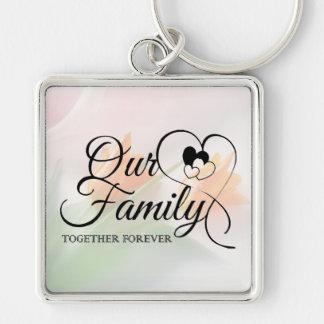 Porte-clés Notre famille