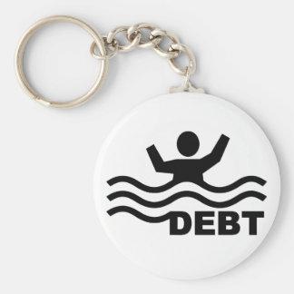 Porte-clés Noyade dans la dette