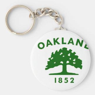 Porte-clés Oakland Flag1852
