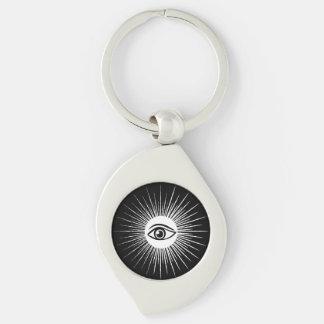 Porte-clés Oeil maçonnique