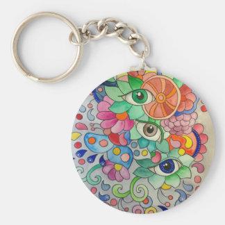 Porte-clés Oeils en couleur