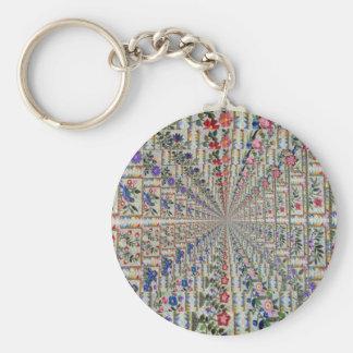 Porte-clés Oiseaux et fleurs de motif de broderie