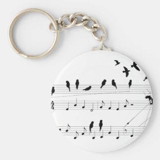 Porte-clés Oiseaux sur un porte - clé de score