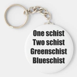 Porte-clés oneschistblack