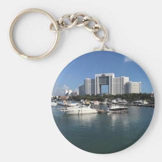 Porte-clés Palais Cancun, porte - clé de Riu d'hôtel du