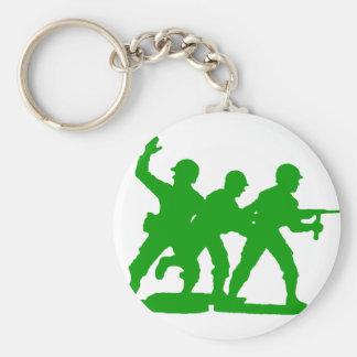Porte-clés Peloton d'hommes d'armée