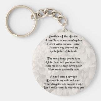 Porte-clés Père de la jeune mariée - blanc