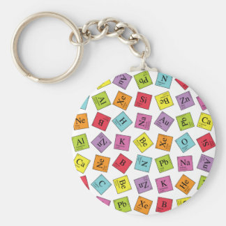 Porte-clés Périodique élémentaire