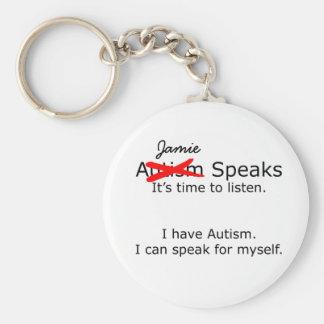 Porte-clés Personnalisable vous parlez le porte - clé
