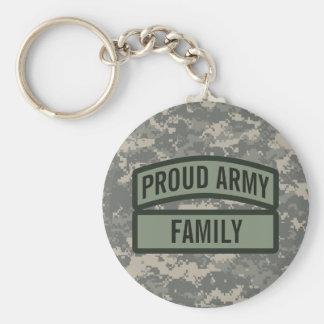 Porte-clés Personnalisez la famille Camo d'armée
