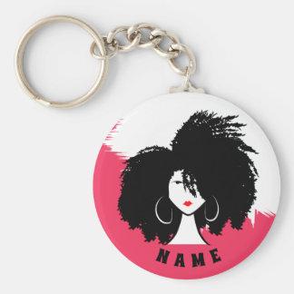 Porte-clés Personnalisez le porte - clé de bouton de filles