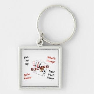 Porte-clés Petit porte - clé de carré de prime - Euchre !