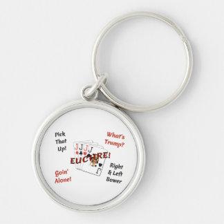Porte-clés Petit porte - clé rond de la meilleure qualité -
