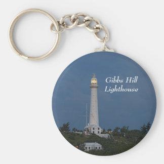Porte-clés Phare de colline de Gibbs au porte - clé de lever