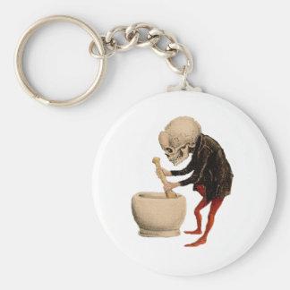 Porte-clés Pharmacie squelettique