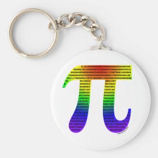 Porte-clés Pi #2 d'Evan