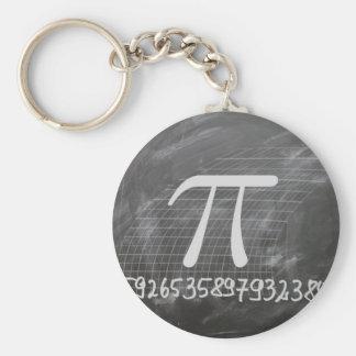 Porte-clés pi r rond