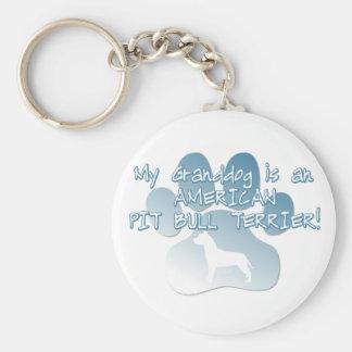 Porte-clés Pitbull Terrier américain Granddog