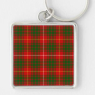 Porte-clés Plaid vert rouge de tartan de clan de Bruce