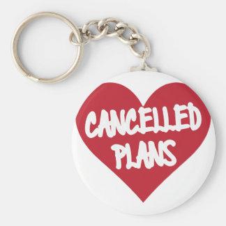 Porte-clés Plans décommandés
