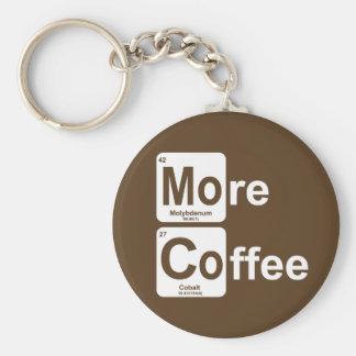 Porte-clés Plus de Tableau périodique de café