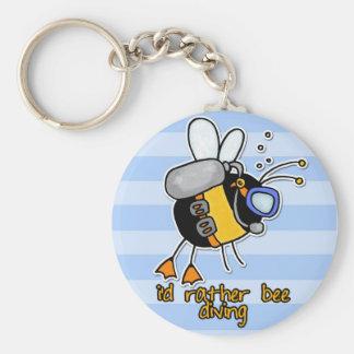 Porte-clés plutôt plongée d'abeille