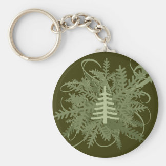 Porte-clés Porte - clé à feuillage persistant