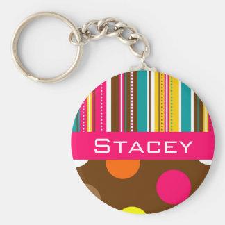 Porte-clés Porte - clé à la mode - personnalisez-le !