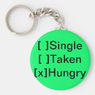 Porte-clés Porte - clé affamé